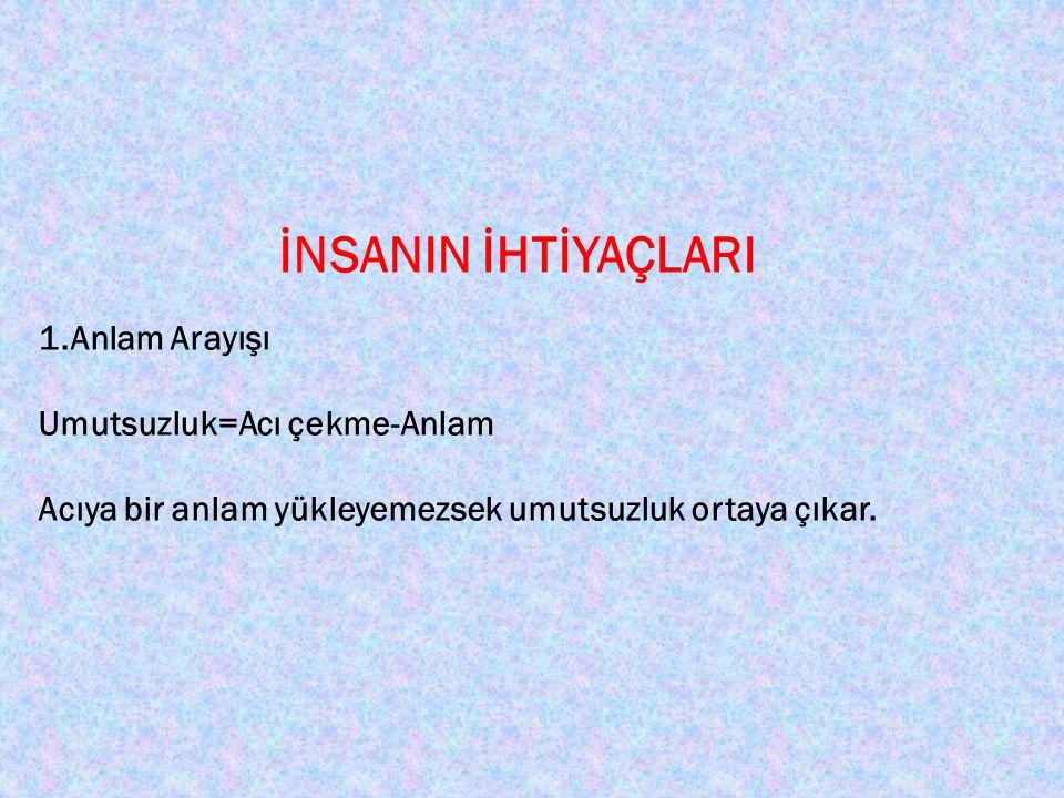 İNSANIN İHTİYAÇLARI 2.