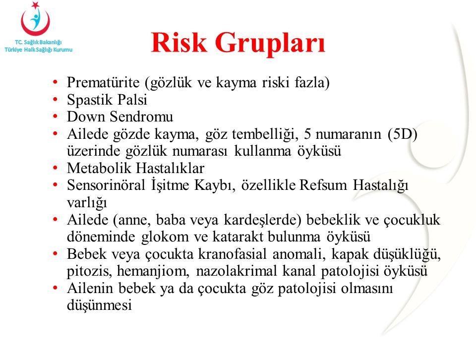 Risk Grupları Prematürite (gözlük ve kayma riski fazla) Spastik Palsi Down Sendromu Ailede gözde kayma, göz tembelliği, 5 numaranın (5D) üzerinde gözlük numarası kullanma öyküsü Metabolik Hastalıklar Sensorinöral İşitme Kaybı, özellikle Refsum Hastalığı varlığı Ailede (anne, baba veya kardeşlerde) bebeklik ve çocukluk döneminde glokom ve katarakt bulunma öyküsü Bebek veya çocukta kranofasial anomali, kapak düşüklüğü, pitozis, hemanjiom, nazolakrimal kanal patolojisi öyküsü Ailenin bebek ya da çocukta göz patolojisi olmasını düşünmesi