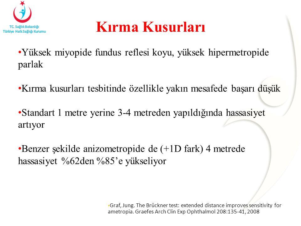Kırma Kusurları Yüksek miyopide fundus reflesi koyu, yüksek hipermetropide parlak Kırma kusurları tesbitinde özellikle yakın mesafede başarı düşük Standart 1 metre yerine 3-4 metreden yapıldığında hassasiyet artıyor Benzer şekilde anizometropide de (+1D fark) 4 metrede hassasiyet %62den %85'e yükseliyor  Graf, Jung.