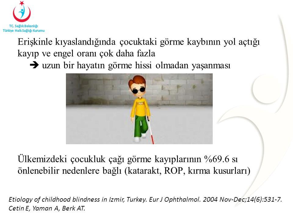 Erişkinle kıyaslandığında çocuktaki görme kaybının yol açtığı kayıp ve engel oranı çok daha fazla  uzun bir hayatın görme hissi olmadan yaşanması Ülkemizdeki çocukluk çağı görme kayıplarının %69.6 sı önlenebilir nedenlere bağlı (katarakt, ROP, kırma kusurları) Etiology of childhood blindness in Izmir, Turkey.