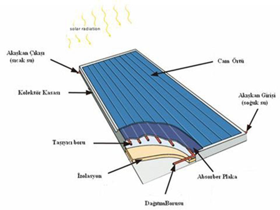 Vakumlu Güneş Kolektörleri Bu sistemlerde, vakumlu cam borular ve gerekirse absorban yüzeyine gelen enerjiyi artırmak için metal ya da cam yansıtıcılar kullanılır.