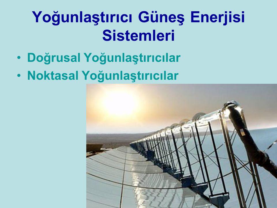 Yoğunlaştırıcı Güneş Enerjisi Sistemleri Doğrusal Yoğunlaştırıcılar Noktasal Yoğunlaştırıcılar