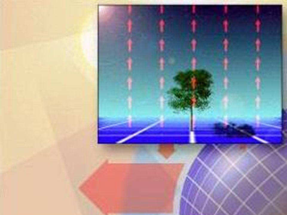 Güneş Enerjileri Fotovoltaik Güneş Teknolojisi: Fotovoltaik hücreler denen yarı-iletken malzemeler güneş ışığını doğrudan elektriğe çevirirler.