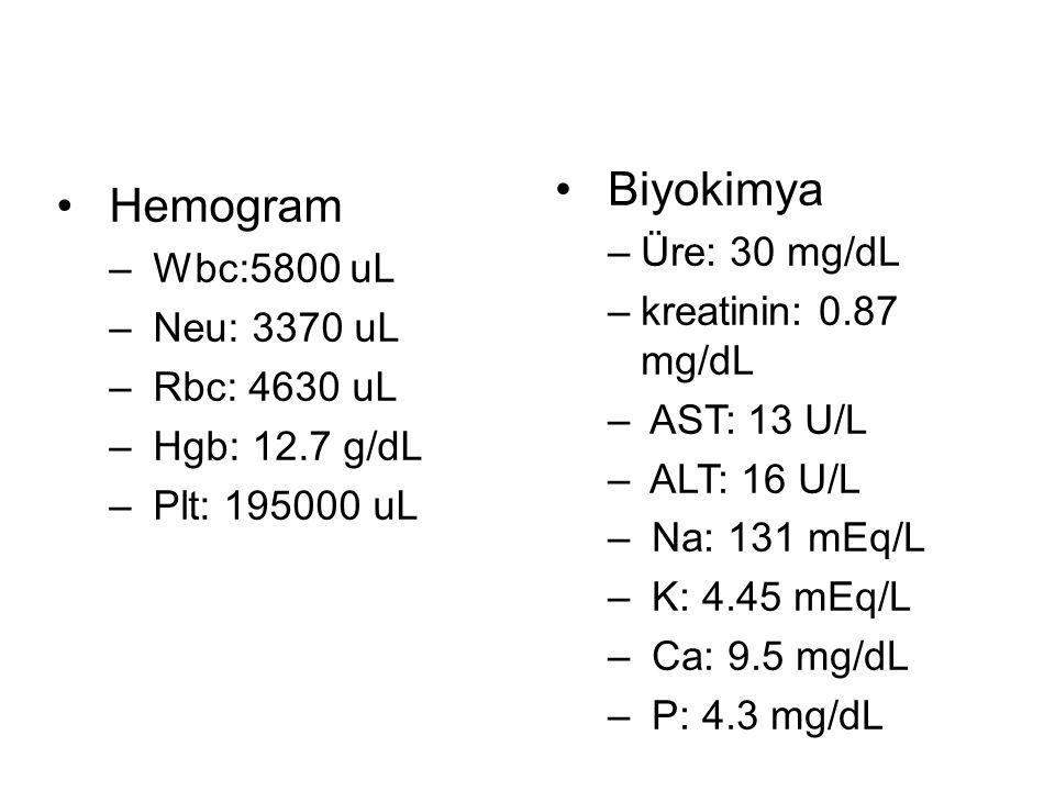 Hemogram – Wbc:5800 uL – Neu: 3370 uL – Rbc: 4630 uL – Hgb: 12.7 g/dL – Plt: 195000 uL Biyokimya –Üre: 30 mg/dL –kreatinin: 0.87 mg/dL – AST: 13 U/L –