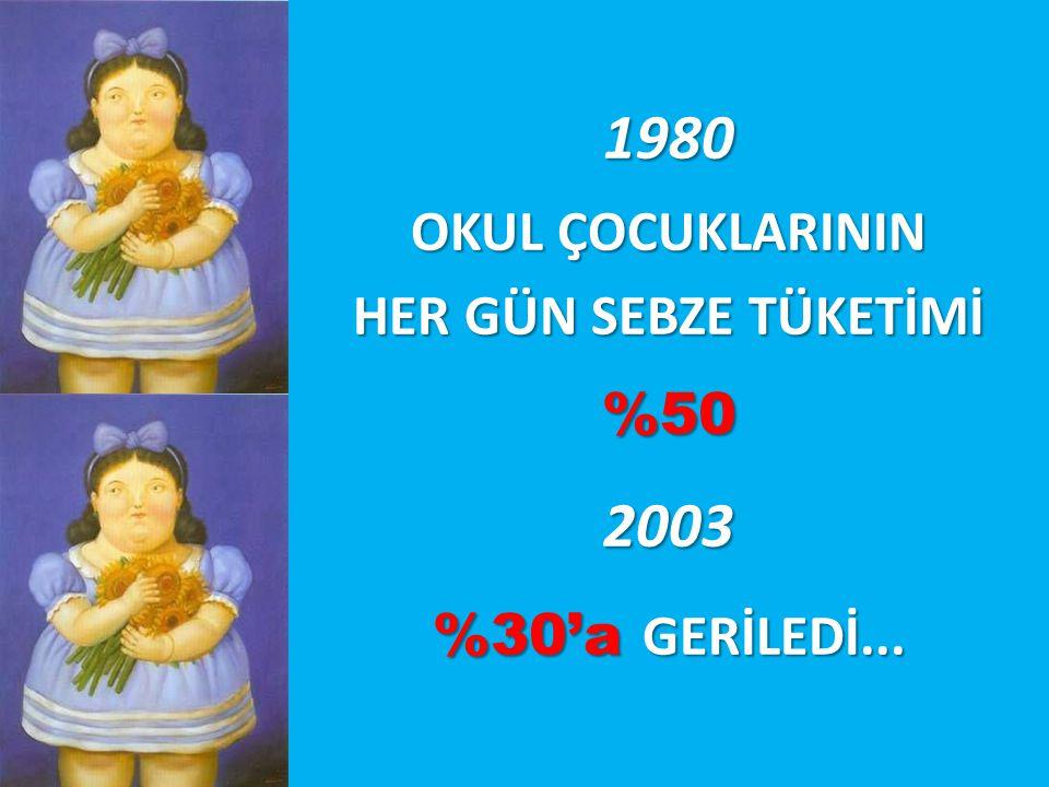 1980 OKUL ÇOCUKLARININ HER GÜN SEBZE TÜKETİMİ %502003 %30'a GERİLEDİ...