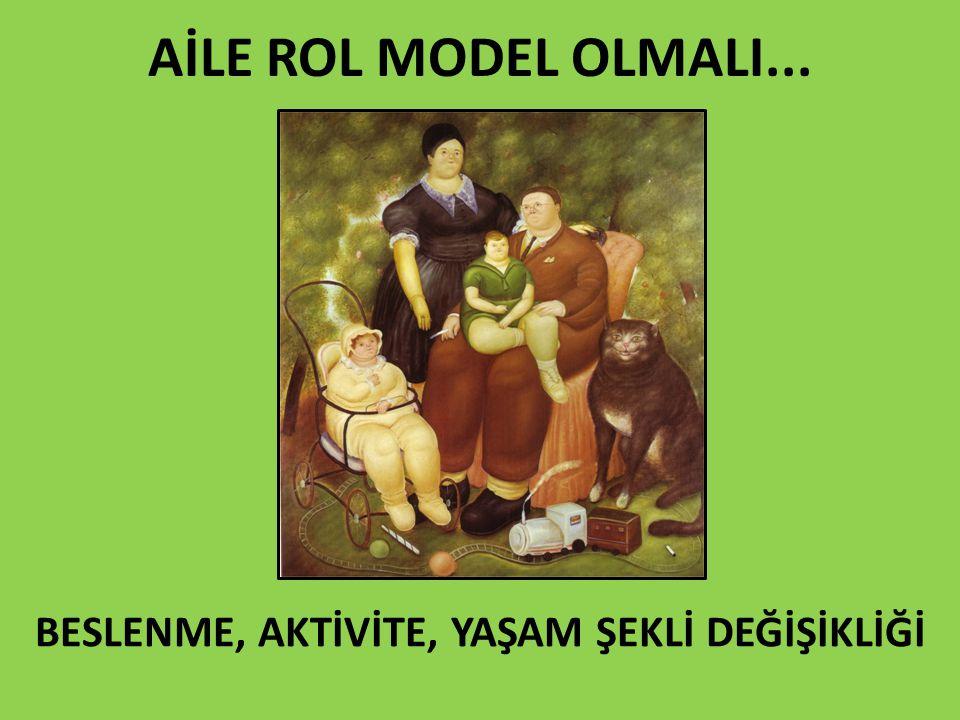 AİLE ROL MODEL OLMALI... BESLENME, AKTİVİTE, YAŞAM ŞEKLİ DEĞİŞİKLİĞİ