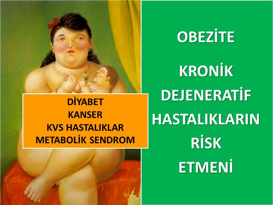 WHO OBEZİTE TANIMI WHO OBEZİTE TANIMI (VKİ'ne göre)  NORMAL18.5-24.9  ŞİŞMAN (Grade I obezite) 25.0-29.9  OBEZ (Grade II) 30.0-39.9  MORBİD OBEZ (Grade III)≥ 40  SÜPER OBEZ (Grade IV) >50