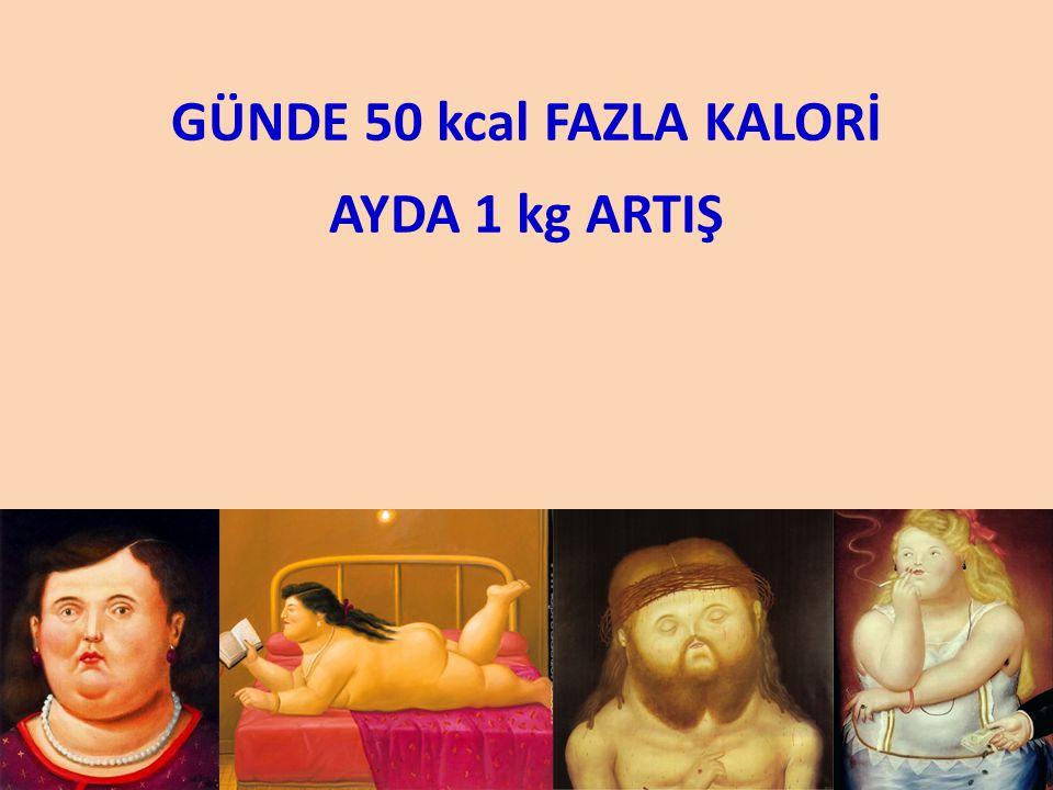GÜNDE 50 kcal FAZLA KALORİ AYDA 1 kg ARTIŞ SON 15-20 YILDA OBEZİTE EPİDEMİSİ ORTAYA ÇIKTI...