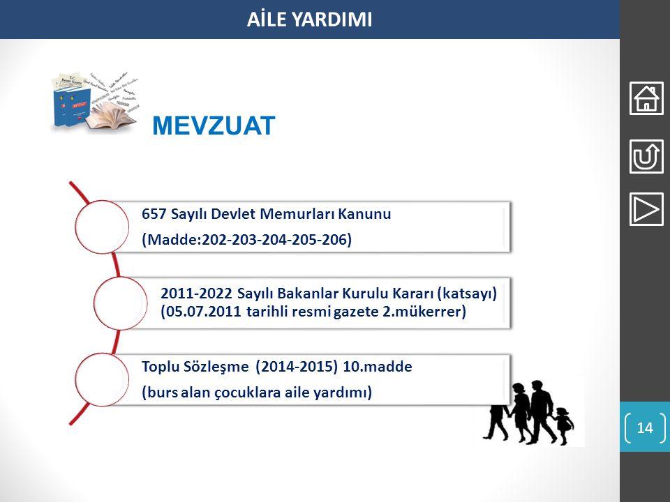 AİLE YARDIMI 657 Sayılı Devlet Memurları Kanunu (Madde:202-203-204-205-206) 2011-2022 Sayılı Bakanlar Kurulu Kararı (katsayı) (05.07.2011 tarihli resmi gazete 2.mükerrer) Toplu Sözleşme (2014-2015) 10.madde (burs alan çocuklara aile yardımı) MEVZUAT 14