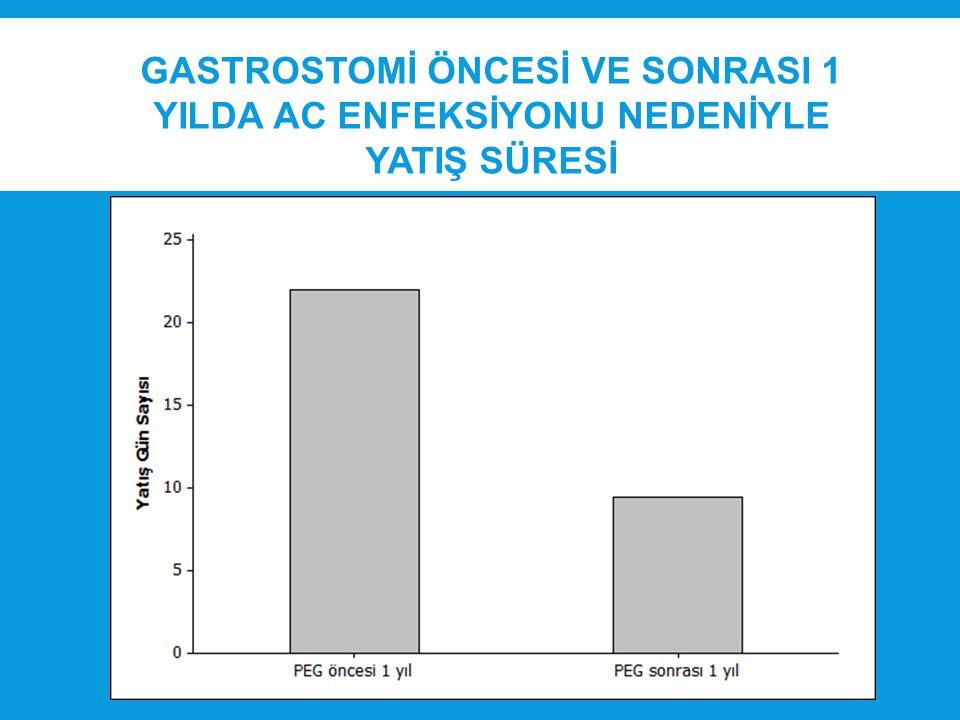 ENTERAL FORMÜLASYONLAR  Enteral besinler  Besin kompozisyonu yaşa uyarlanmış olmalı  Erişkin formülasyonları 8-10 yaştan sonra kullanılabilir.
