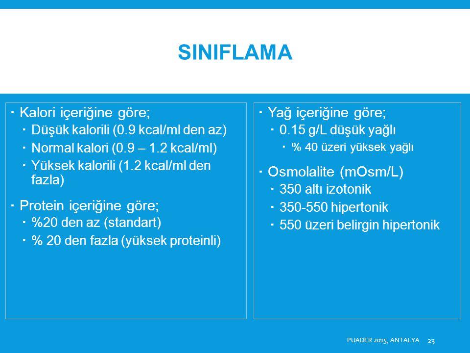 SINIFLAMA  KH;  Polisakkarit / disakkarit/ monosakkarit  Glukoz polimerleri daha iyi emilir.