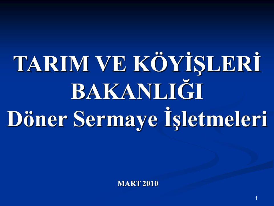 2 TARİHÇE tarihli ve 549 sayılı Ziraat Müesseselerine Sabit Sermaye Vaz'ına Dair Kanunla kurulmuştur.