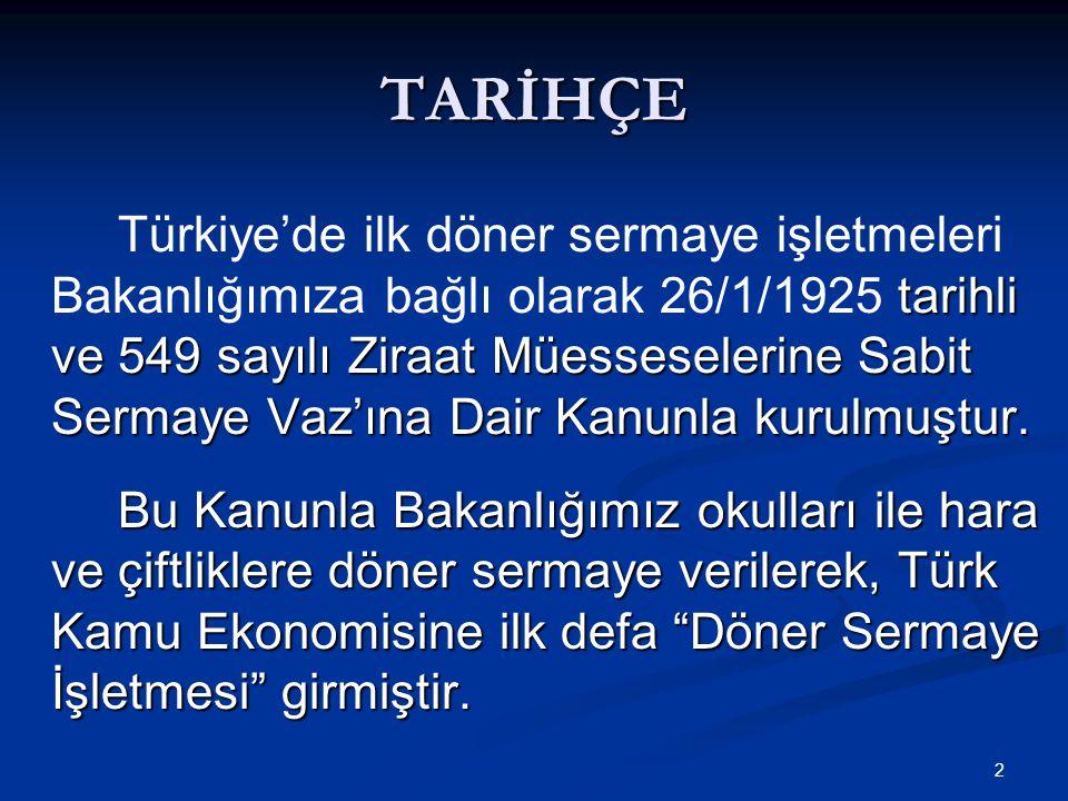 2 TARİHÇE tarihli ve 549 sayılı Ziraat Müesseselerine Sabit Sermaye Vaz'ına Dair Kanunla kurulmuştur. Türkiye'de ilk döner sermaye işletmeleri Bakanlı