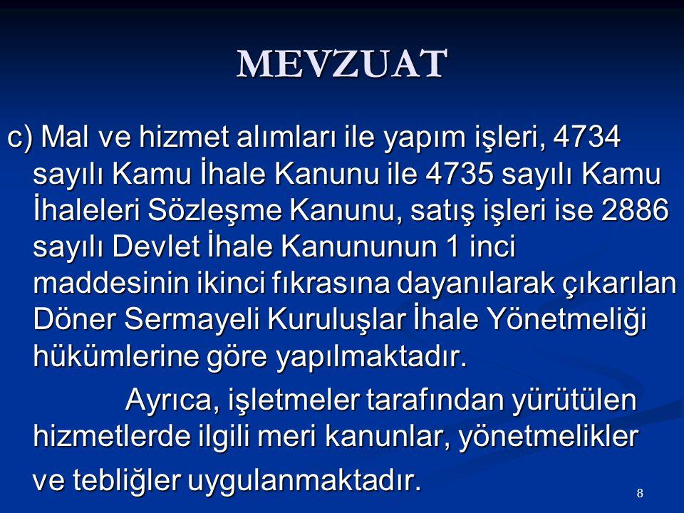 8 MEVZUAT c) Mal ve hizmet alımları ile yapım işleri, 4734 sayılı Kamu İhale Kanunu ile 4735 sayılı Kamu İhaleleri Sözleşme Kanunu, satış işleri ise 2