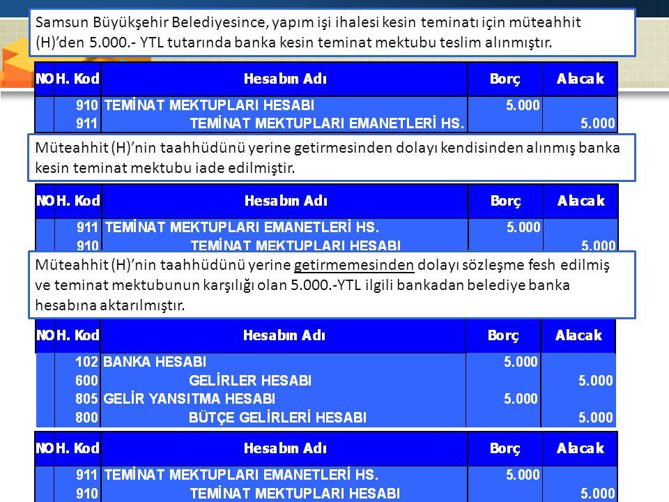 Samsun Büyükşehir Belediyesince, yapım işi ihalesi kesin teminatı için müteahhit (H)'den 5.000.- YTL tutarında banka kesin teminat mektubu teslim alın