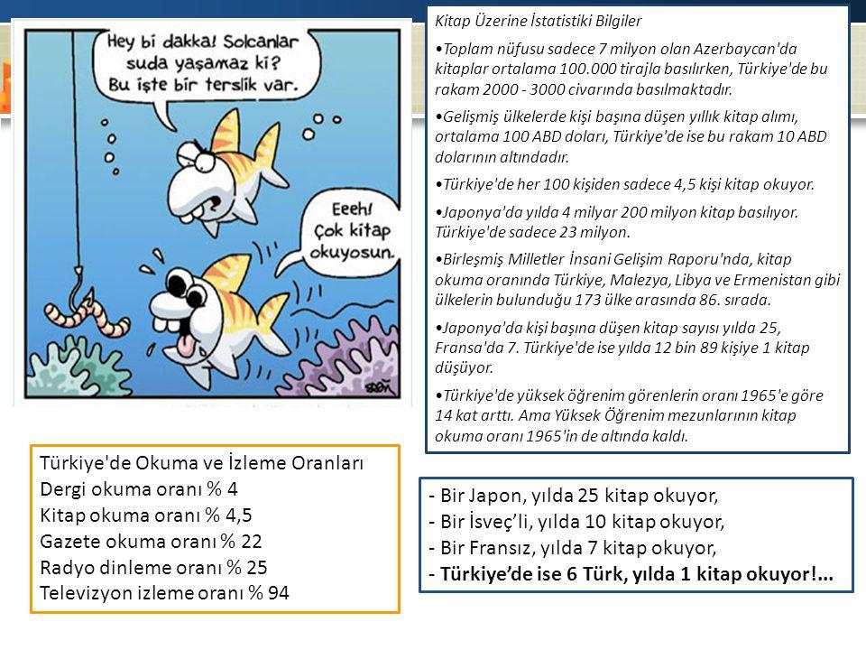 Kitap Üzerine İstatistiki Bilgiler Toplam nüfusu sadece 7 milyon olan Azerbaycan'da kitaplar ortalama 100.000 tirajla basılırken, Türkiye'de bu rakam