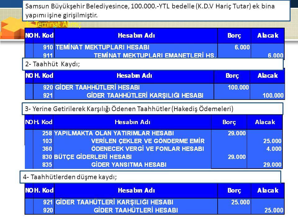 Samsun Büyükşehir Belediyesince, 100.000.-YTL bedelle (K.D.V Hariç Tutar) ek bina yapımı işine girişilmiştir. 3- Yerine Getirilerek Karşılığı Ödenen T
