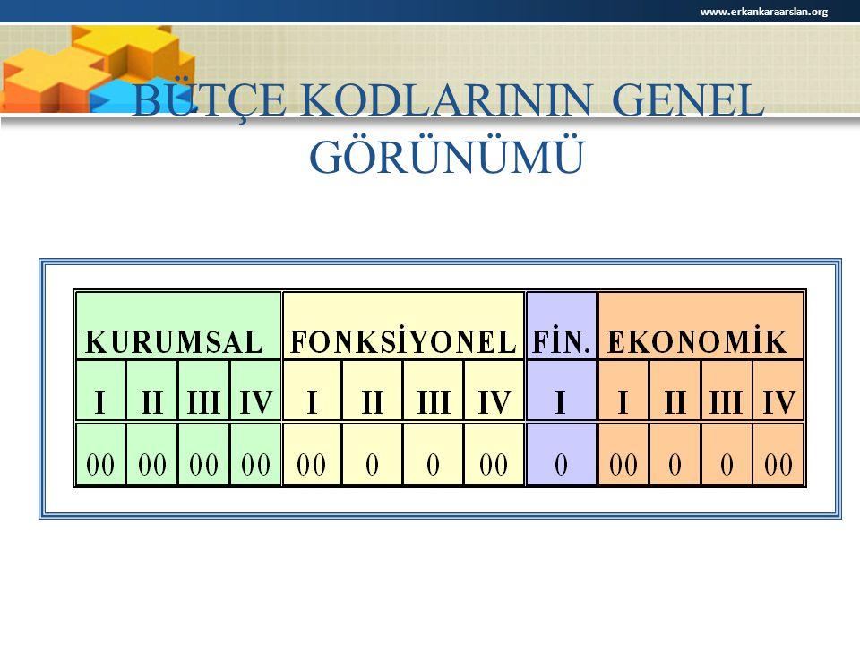 BÜTÇE KODLARININ GENEL GÖRÜNÜMÜ www.erkankaraarslan.org