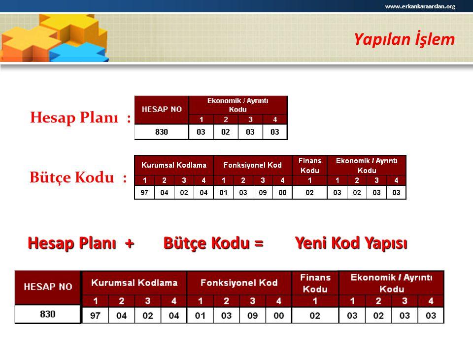 Yapılan İşlem Hesap Planı : Hesap Planı + Bütçe Kodu = Bütçe Kodu : Yeni Kod Yapısı www.erkankaraarslan.org