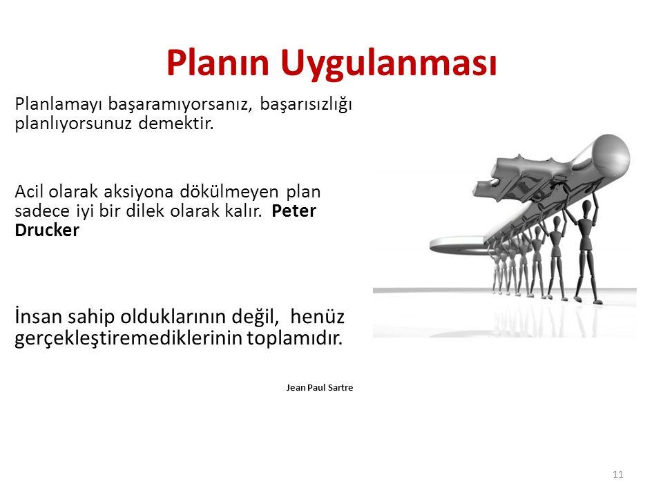 Planın Uygulanması Planlamayı başaramıyorsanız, başarısızlığı planlıyorsunuz demektir.
