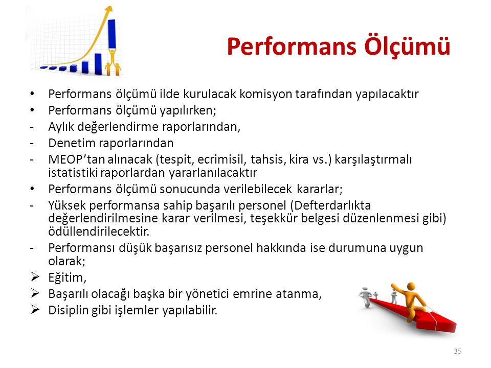 Performans Ölçümü Performans ölçümü ilde kurulacak komisyon tarafından yapılacaktır Performans ölçümü yapılırken; -Aylık değerlendirme raporlarından, -Denetim raporlarından -MEOP'tan alınacak (tespit, ecrimisil, tahsis, kira vs.) karşılaştırmalı istatistiki raporlardan yararlanılacaktır Performans ölçümü sonucunda verilebilecek kararlar; -Yüksek performansa sahip başarılı personel (Defterdarlıkta değerlendirilmesine karar verilmesi, teşekkür belgesi düzenlenmesi gibi) ödüllendirilecektir.