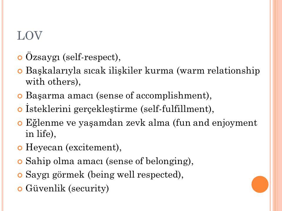 LOV Özsaygı (self-respect), Başkalarıyla sıcak ilişkiler kurma (warm relationship with others), Başarma amacı (sense of accomplishment), İsteklerini gerçekleştirme (self-fulfillment), Eğlenme ve yaşamdan zevk alma (fun and enjoyment in life), Heyecan (excitement), Sahip olma amacı (sense of belonging), Saygı görmek (being well respected), Güvenlik (security)