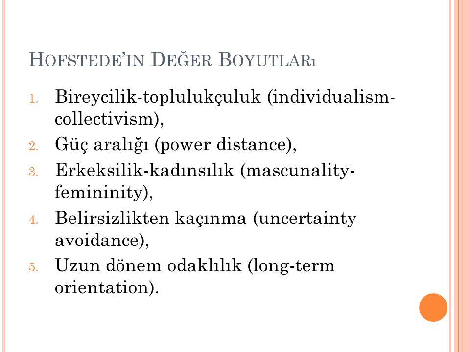 H OFSTEDE ' IN D EĞER B OYUTLARı 1.Bireycilik-toplulukçuluk (individualism- collectivism), 2.