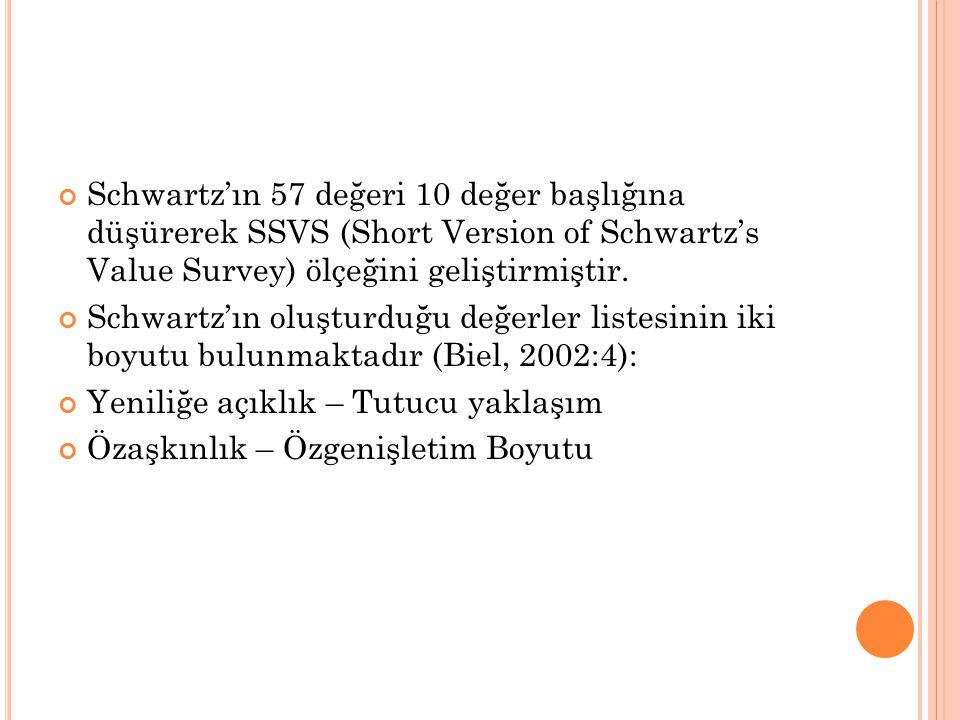 Schwartz'ın 57 değeri 10 değer başlığına düşürerek SSVS (Short Version of Schwartz's Value Survey) ölçeğini geliştirmiştir.