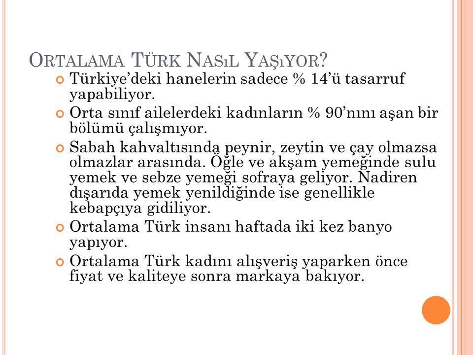 O RTALAMA T ÜRK N ASıL Y AŞıYOR .Türkiye'deki hanelerin sadece % 14'ü tasarruf yapabiliyor.