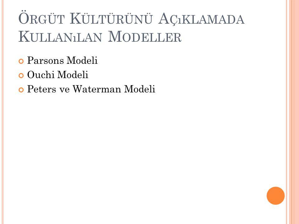 Ö RGÜT K ÜLTÜRÜNÜ A ÇıKLAMADA K ULLANıLAN M ODELLER Parsons Modeli Ouchi Modeli Peters ve Waterman Modeli