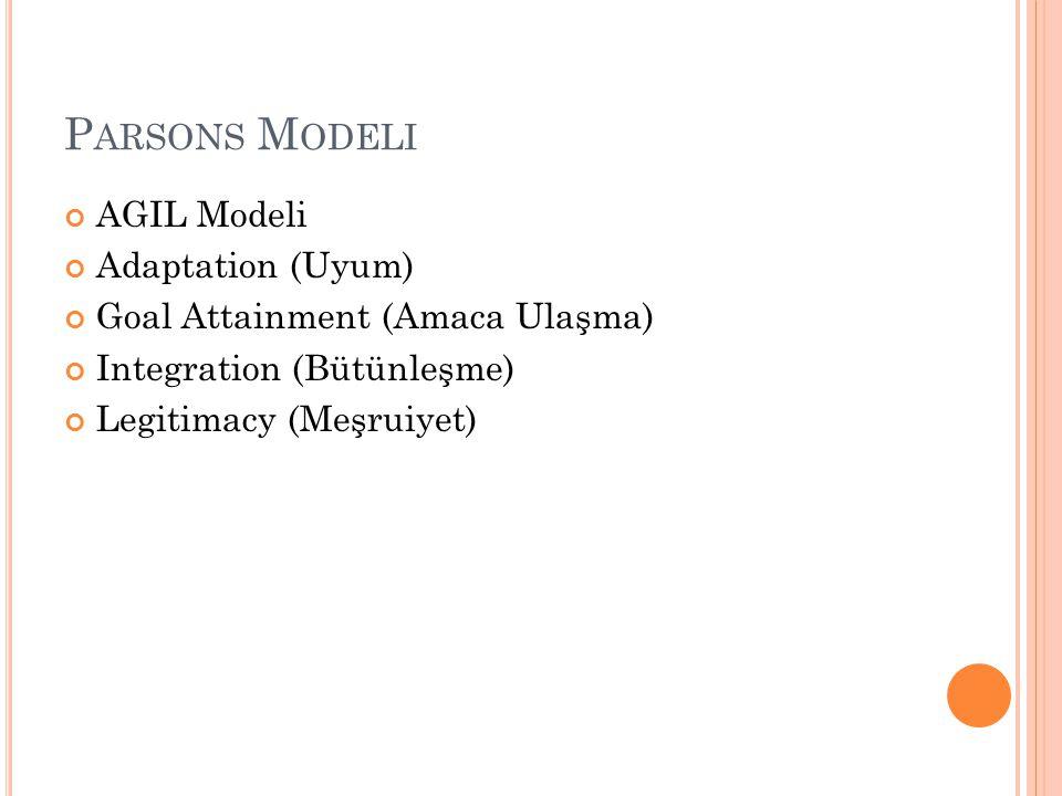 P ARSONS M ODELI AGIL Modeli Adaptation (Uyum) Goal Attainment (Amaca Ulaşma) Integration (Bütünleşme) Legitimacy (Meşruiyet)