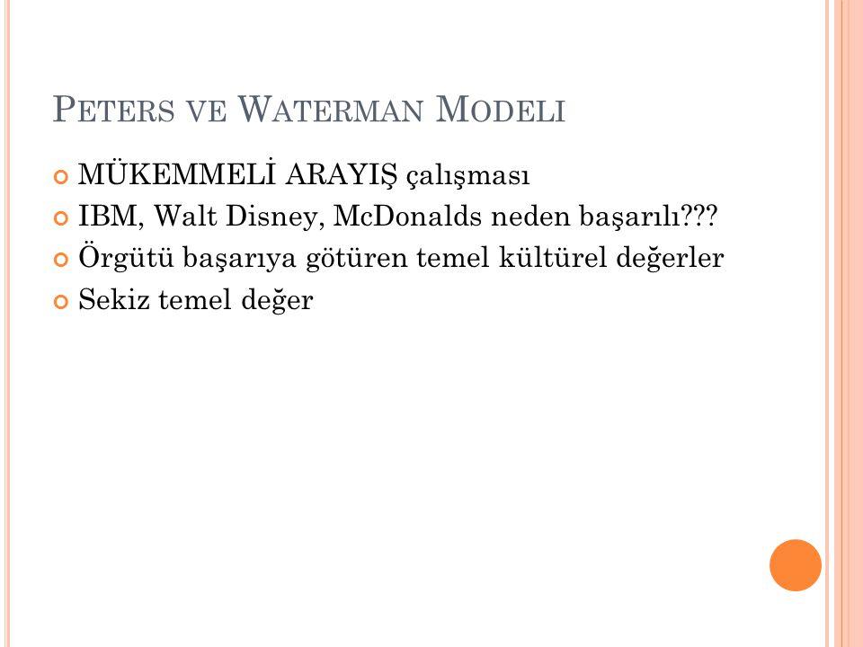 P ETERS VE W ATERMAN M ODELI MÜKEMMELİ ARAYIŞ çalışması IBM, Walt Disney, McDonalds neden başarılı??.
