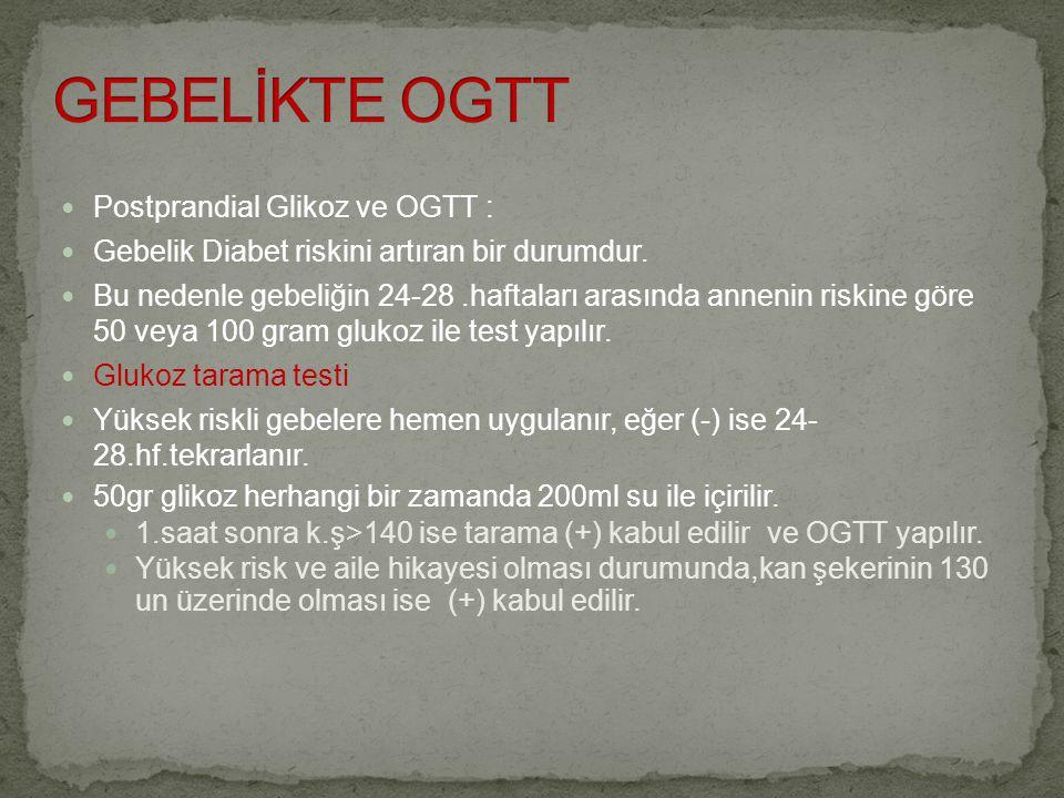 Postprandial Glikoz ve OGTT : Gebelik Diabet riskini artıran bir durumdur.