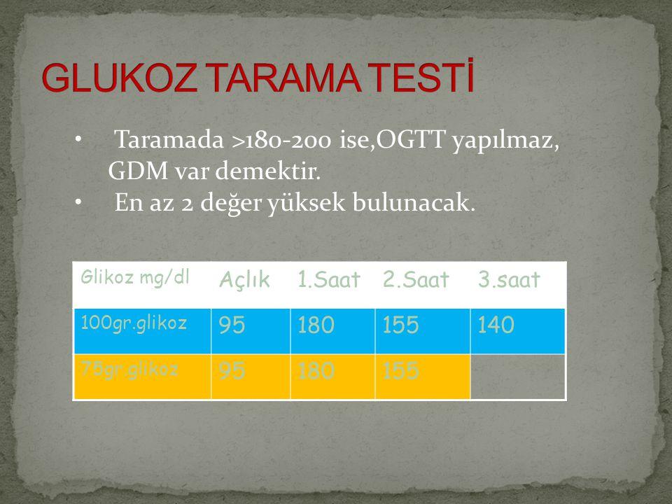Glikoz mg/dl Açlık1.Saat2.Saat3.saat 100gr.glikoz 95180155140 75gr.glikoz 95180155 Taramada >180-200 ise,OGTT yapılmaz, GDM var demektir. En az 2 değe