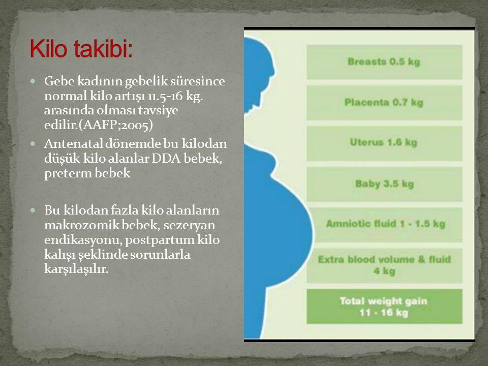 Gebe kadının gebelik süresince normal kilo artışı 11.5-16 kg. arasında olması tavsiye edilir.(AAFP;2005) Antenatal dönemde bu kilodan düşük kilo alanl