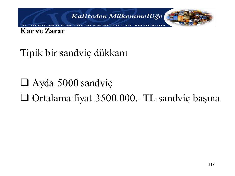 Kaliteden Mükemmelliğe ! 113 Kar ve Zarar Tipik bir sandviç dükkanı  Ayda 5000 sandviç  Ortalama fiyat 3500.000.- TL sandviç başına