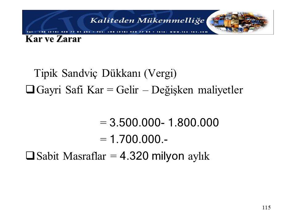 Kaliteden Mükemmelliğe ! 115 Kar ve Zarar Tipik Sandviç Dükkanı (Vergi)  Gayri Safi Kar = Gelir – Değişken maliyetler = 3.500.000- 1.800.000 = 1.700.