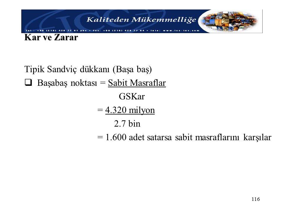 Kaliteden Mükemmelliğe ! 116 Kar ve Zarar Tipik Sandviç dükkanı (Başa baş)  Başabaş noktası = Sabit Masraflar GSKar = 4.320 milyon 2.7 bin = 1.600 ad