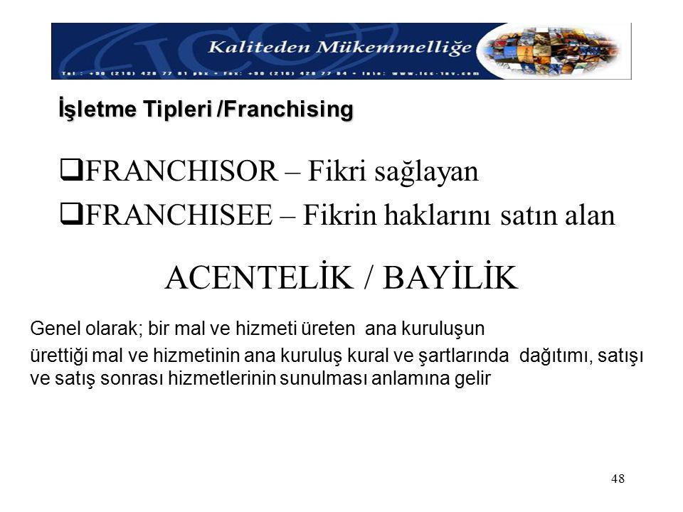 Kaliteden Mükemmelliğe ! 48  FRANCHISOR – Fikri sağlayan  FRANCHISEE – Fikrin haklarını satın alan ACENTELİK / BAYİLİK Genel olarak; bir mal ve hizm