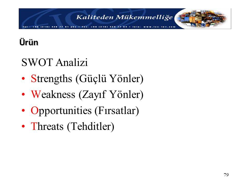 Kaliteden Mükemmelliğe ! 79 SWOT Analizi Strengths (Güçlü Yönler) Weakness (Zayıf Yönler) Opportunities (Fırsatlar) Threats (Tehditler) Ürün
