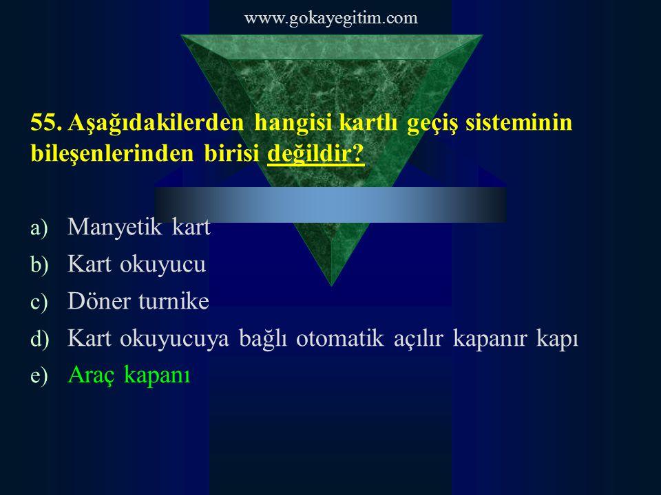 www.gokayegitim.com 55.