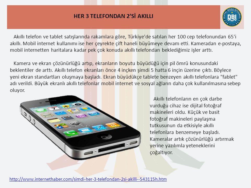 http://www.internethaber.com/simdi-her-3-telefondan-2si-akilli--543115h.htm HER 3 TELEFONDAN 2'Sİ AKILLI Akıllı telefon ve tablet satışlarında rakamlara göre, Türkiye de satılan her 100 cep telefonundan 65 i akıllı.
