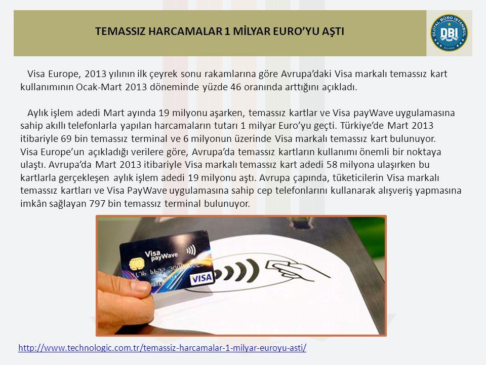 http://www.technologic.com.tr/temassiz-harcamalar-1-milyar-euroyu-asti/ TEMASSIZ HARCAMALAR 1 MİLYAR EURO'YU AŞTI Visa Europe, 2013 yılının ilk çeyrek sonu rakamlarına göre Avrupa'daki Visa markalı temassız kart kullanımının Ocak-Mart 2013 döneminde yüzde 46 oranında arttığını açıkladı.