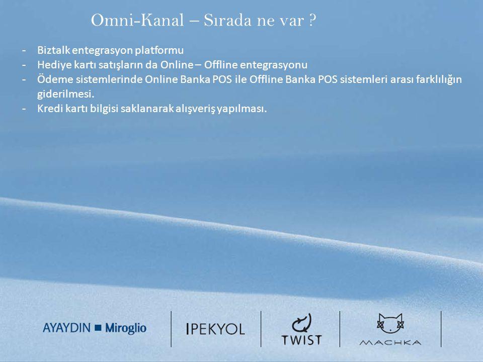 Omni-Kanal – Sırada ne var ? -Biztalk entegrasyon platformu -Hediye kartı satışların da Online – Offline entegrasyonu -Ödeme sistemlerinde Online Bank