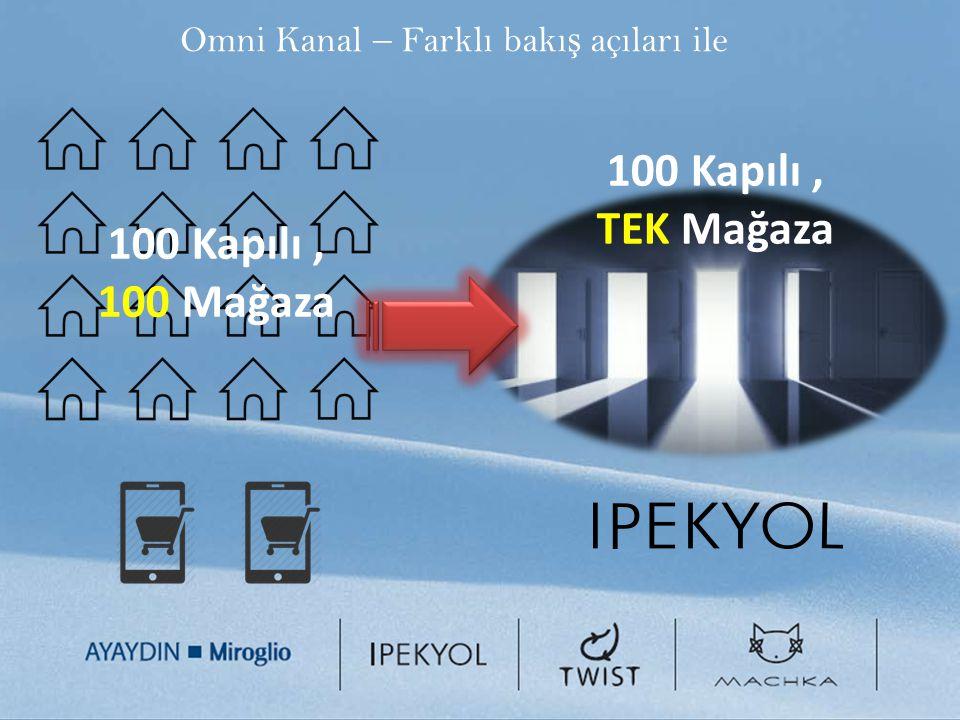Omni Kanal – Farklı bakı ş açıları ile 100 Kapılı, 100 Mağaza 100 Kapılı, TEK Mağaza