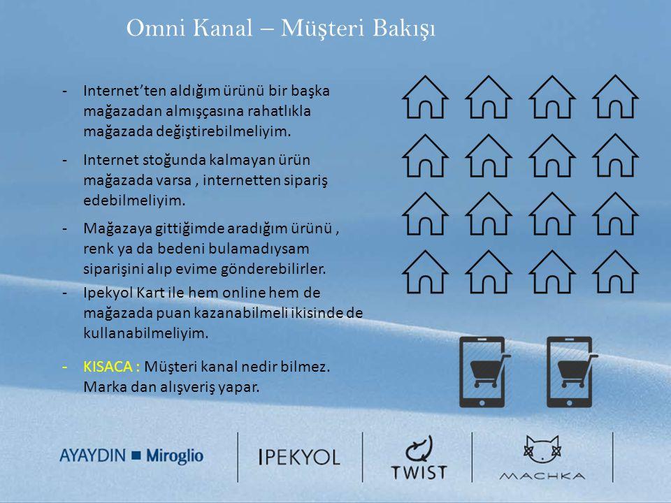 Omni Kanal – Mü ş teri Bakı ş ı -Internet'ten aldığım ürünü bir başka mağazadan almışçasına rahatlıkla mağazada değiştirebilmeliyim. -Internet stoğund