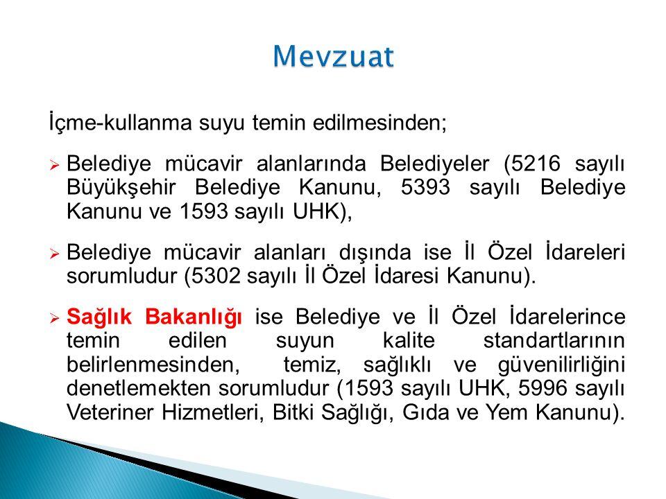 İçme-kullanma suyu temin edilmesinden;  Belediye mücavir alanlarında Belediyeler (5216 sayılı Büyükşehir Belediye Kanunu, 5393 sayılı Belediye Kanunu