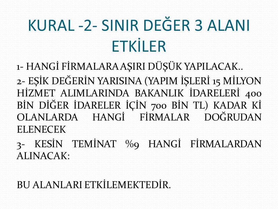 KURAL -2- SINIR DEĞER 3 ALANI ETKİLER 1- HANGİ FİRMALARA AŞIRI DÜŞÜK YAPILACAK.. 2- EŞİK DEĞERİN YARISINA (YAPIM İŞLERİ 15 MİLYON HİZMET ALIMLARINDA B
