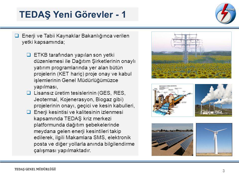 ? TEDAŞ Yeni Görevler - 2 4 TEDAŞ GENEL MÜDÜRLÜĞÜ  Kanun ve Yönetmelikler kapsamında;  Dağıtım tesisleri için gerekli kamulaştırma işlemleri,  Elektrik dağıtım şirketlerinin faaliyetlerinin, Enerji ve Tabii Kaynaklar Bakanlığı ile birlikte, denetimi,  Genel Aydınlatma Denetimi ve Ödemeleri  Elektrik Piyasasında Dağıtım ve Tedarik Lisanslarına İlişkin Tedbirler Yönetmeliği kapsamında verilen görevler,  Kamu ve özel sektör elemanlarının mesleki eğitimlerini vermek, mesleki yeterlilik yetki belgelerini tanzim etmek, gerektiğinde bu işlemlerle ilgili ihtisas kuruluşlarından hizmet alımı yapmak,  Enerji sektöründe kamu ve özel kuruluşlarca kullanılan Birim Fiyat kitabının hazırlanması,  Enerji sektöründe oluşan yıllık verilerin değerlendirilerek yıllık istatistik kitabının hazırlanarak diğer tüm sektörlerin kullanımına sunulması,  Dağıtım şebekesinde kullanılan malzeme ve teçhizatın standart ve şartnamelerinin oluşturulması,  Genel Müdürlüğümüz ile Dağıtım Şirketleri arasında imzalanan İşletme Hakkı Devir Sözleşmesinin 18.2 maddesi gereğince şirket faaliyetlerinin kontrolü,