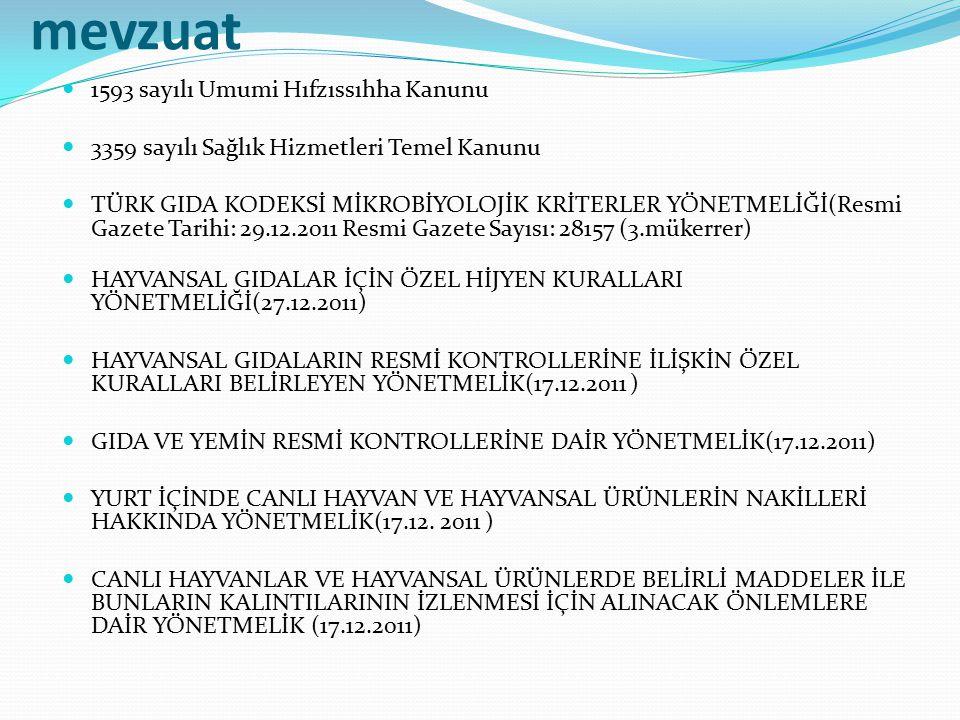 mevzuat İNSAN TÜKETİMİ AMACIYLA KULLANILMAYAN HAYVANSAL YAN ÜRÜNLER YÖNETMELİĞİ (17.12.2011) GIDA İŞLETMELERİNİN KAYIT VE ONAY İŞLEMLERİNE DAİR YÖNETMELİK 17.12.52011 KANATLI İŞLETMELERİNDE DENETİM TALİMATI 2006/12 SAYILI